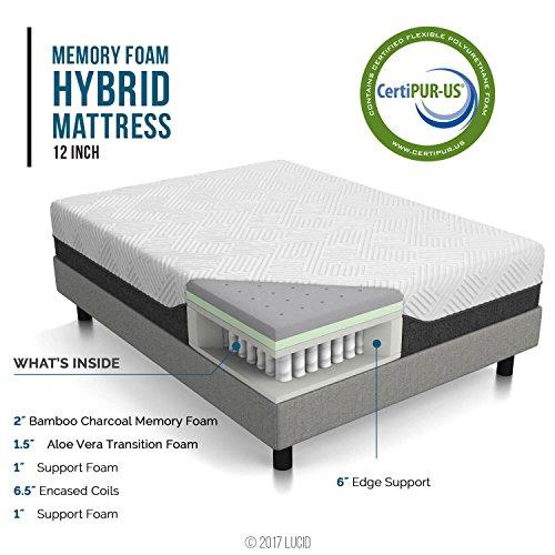 Mattress America Adjustable Bed Frame Wireless Remote